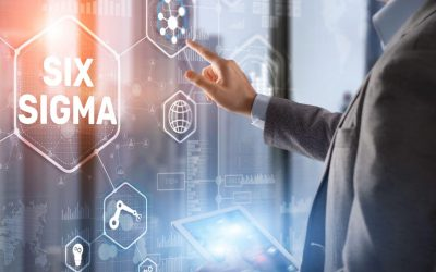 Lean Six Sigma – Ablauf der Analyze-Phase
